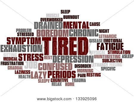 Tired, Word Cloud Concept 3