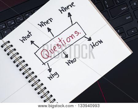 Handwriting Questions what when where why who how on notebook with laptop keyboard