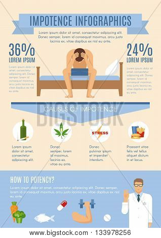 Man problem infographic causes of impotence and percentage ratio how to treat vector illustration