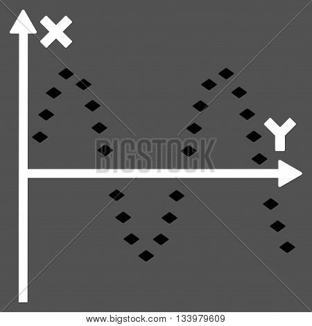 Dotted Sine Plot vector toolbar icon. Style is bicolor flat icon symbol, black and white colors, gray background, rhombus dots.