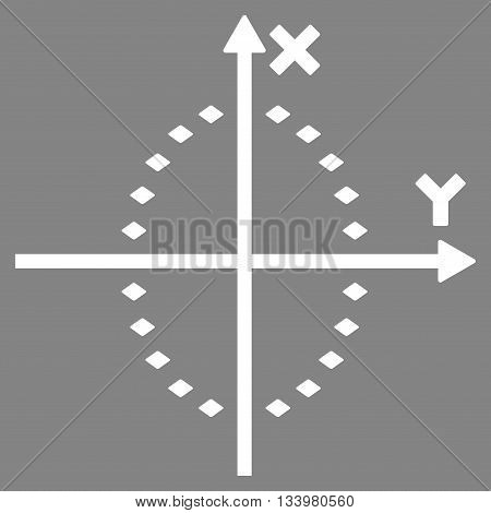 Dotted Ellipse Plot vector toolbar icon. Style is flat icon symbol, white color, gray background, rhombus dots.
