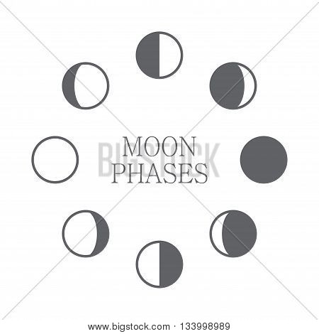 Moon phases icon night space astronomy and nature moon phases sphere shadow. The whole cycle from new moon to full moon. Gibbous icon vector illustration
