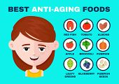 Best Anti-aging Foods Infographics. Half Smiling Face. Young And Wrinkle Lady Woman Face. Vector Fla poster