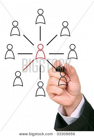 Managing organization or social network