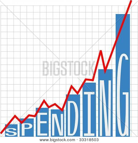 Off the chart big government or corporate spending growth graph