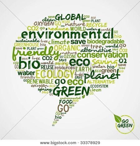 Go Green. Social Media Bubble With Green Words Cloud