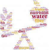 picture of lipids  - wordcloud illustration for nutrition concept - JPG