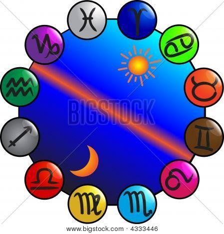 Zodiac Wheel Of Life