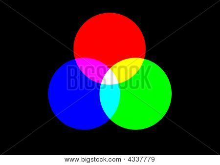Primary Rgb Colors