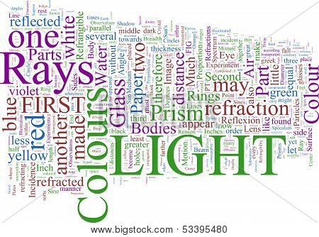 Word Cloud: Newton's Optics
