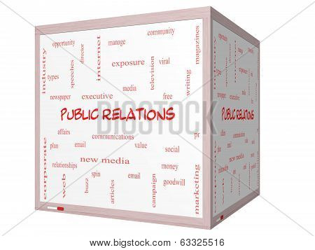 Public Relations Word Cloud Concept On A 3D Whiteboard