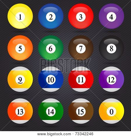 Colored Pool Balls. Numbers 1 to 15 and zero ball