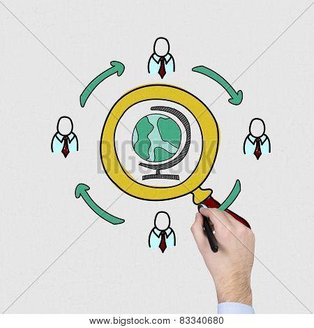 Search Partner Scheme