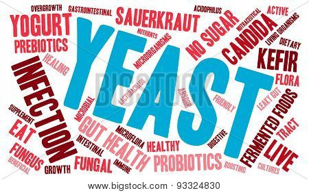 Yeast Word Cloud