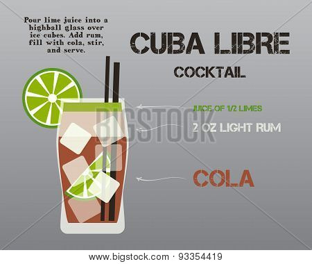 Cuba Libre Cocktail With Recipe And Preparation Text. Fresh Modern Ice Design. Isolated On Stylish G