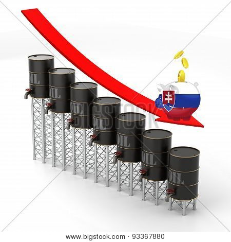 Oil business in Slovakia
