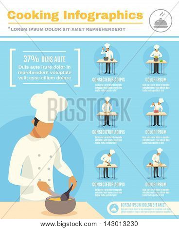 Cook profession infographic set with data and percentage flat vector illustration