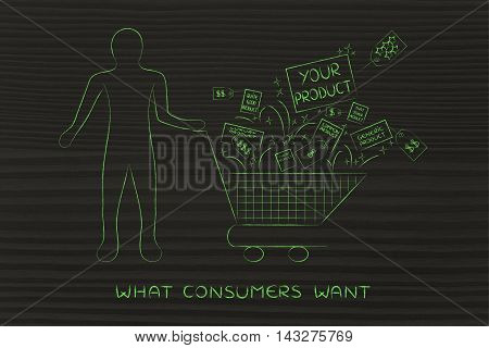 Client's Shopping Cart With Your Product & Competition's Items