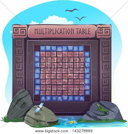 Multiplication table structured into square against the background of the Greek Table