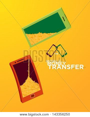 Mobile money transfer: send and receive money from smart phone