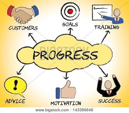 Progress Symbols Shows Betterment Headway And Advancement