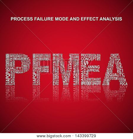 Process failure mode and effect analysis typography background. Red background with main title PFMEA filled by other words related with process failure mode and effect analysis method. Vector illustration