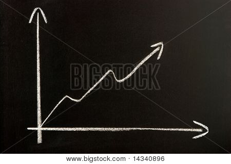 Business graph on a blackboard