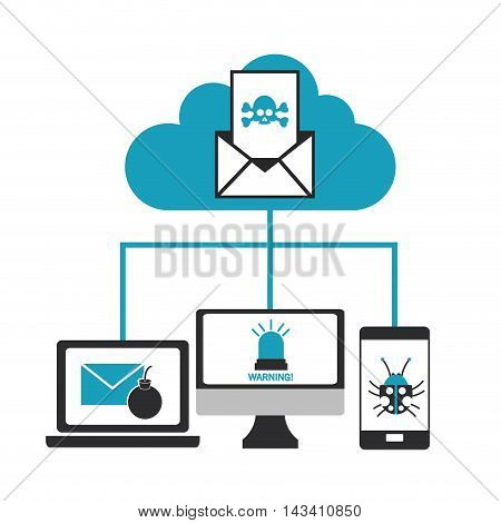 computer laptop smartphone bug envelope skull cloud cyber security system technology icon. Flat design. Vector illustration