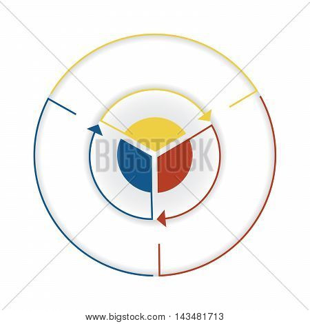 Arrows from colourful lines Around circle. Template infographic three position. Pie chart