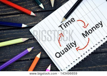 Time quality money text on notepad and colorful pencils
