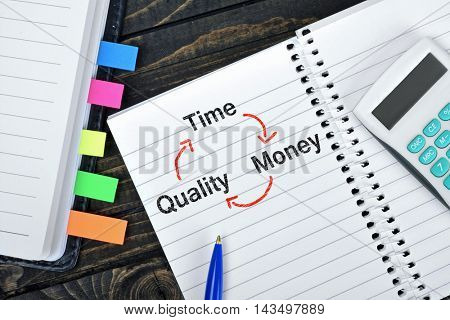 Time money quality text on notepad and hand calculator