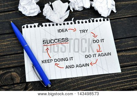 Success scheme on notepad and crippled paper
