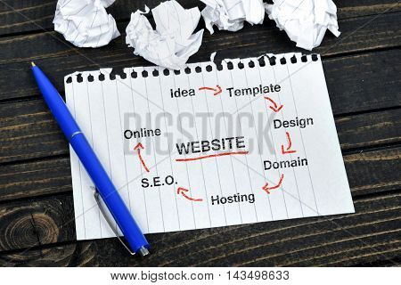 Website scheme on notepad and crippled paper