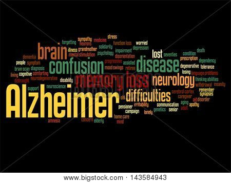 Vector concept conceptual Alzheimer`s disease symtoms abstract word cloud isolated on background metaphor to care, loss, caregiving, aging, resistance, neurology, old, language, motor or resistance
