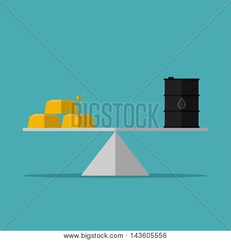 Money Concept, Balance Between Gold And Oil Value.