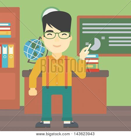 An asian young teacher standing in classroom. Teacher standing in front of the blackboard with a piece of chalk in hand. Vector flat design illustration. Square layout.