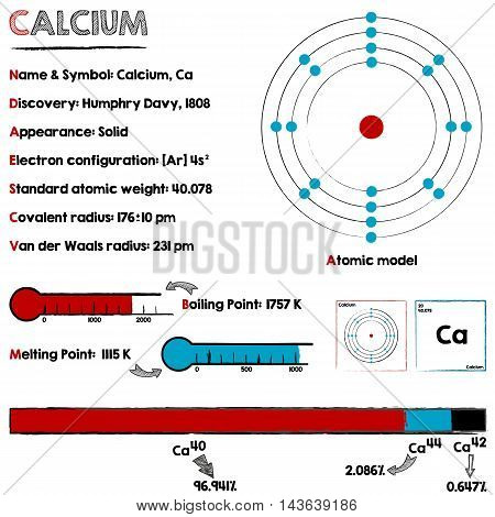 Large and detailed infographic about the element of Calcium.