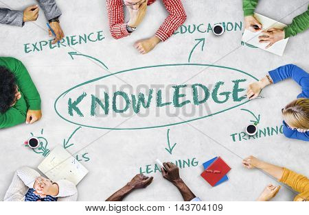 Edycation Perfection Success Study Knowledge Concept