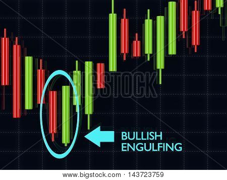 3D Rendering Of Forex Candlestick Bullish Engulfing Pattern Over Dark