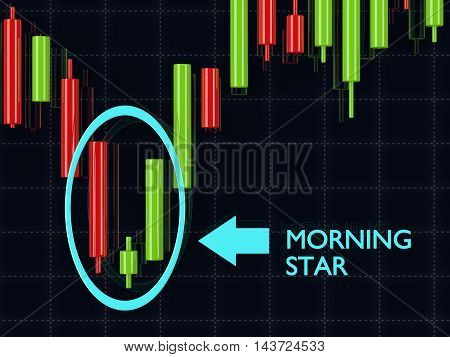 3D Rendering Of Forex Candlestick Morning Star Pattern Over Dark
