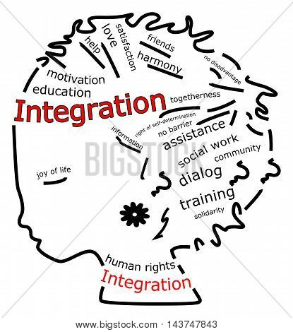 Integration Wordcloud  on white background - illustration