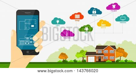 picture of human hand holding smartphone with house monitoring icons flat style concept of a smart home