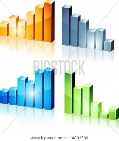 Vector bright 3d graphs.