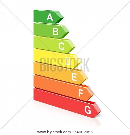 Energy classification symbol. Vector.