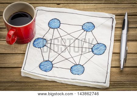 concept of fully connected computer network (mesh) - napkin doodle with a cup of espresso coffee
