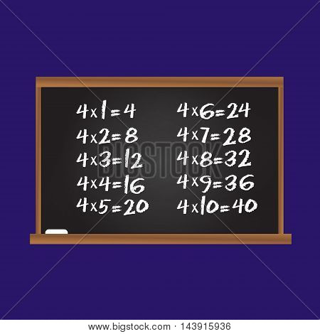 Multiplication table. Number four row on school chalk board. Children educational vector illustration
