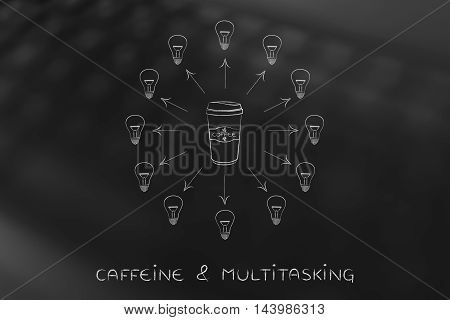 Coffee Cup Surrounded By Spinning Lightbulb Ideas