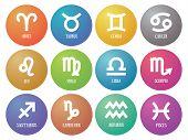Zodiac Signs: Aquarius, Libra, Leo, Cancer, Pisces, Virgo, Capricorn, Sagittarius, Aries, Gemini, Sc poster