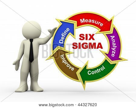 3D Businessman And Six Sigma Flowchart