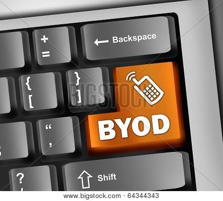 Keyboard Illustration Byod